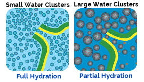 small_large_water_clusters